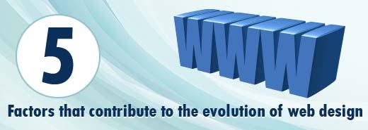 Evolution of internet